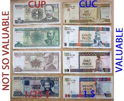 Cuban bank notes